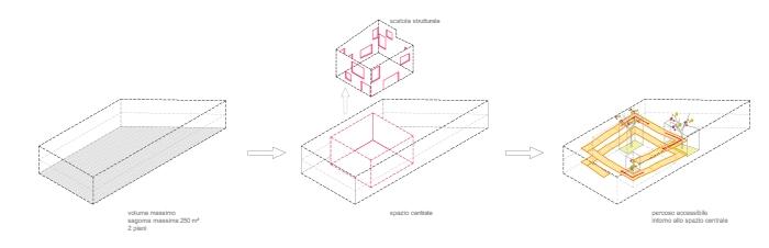 barrio + balmaseda arquitectos. padiglione infanzia milano_esquemas