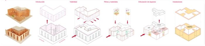 esquemas_-arquia gijón_ barrio + balmaseda-arquitectura