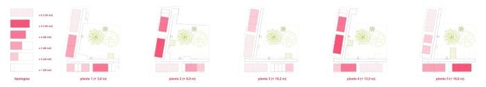 Plantas conjunto_Barrio+Balmaseda_Solvia Bienvenido a tu casa