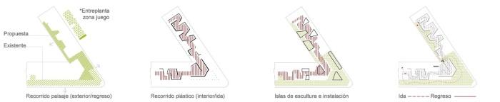 DEARTE_COAM_Barrio+Balmaseda Madrid Arquitectos Exposicion Arquitectura efímera