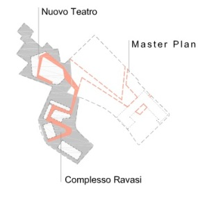 barrio+balmaseda_teatro repubblica varese_esquema 1 copy